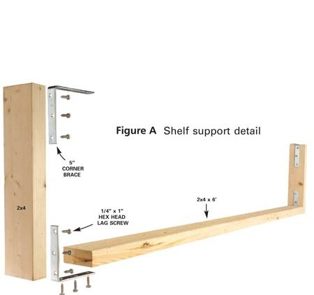 Shelf support detail storage installation