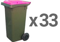 8m³ Kanga / Skip Bin for Hire - Rockhampton | Queensland
